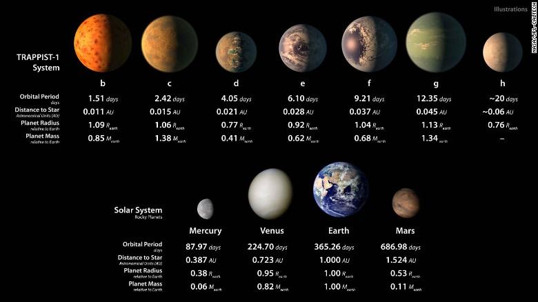 Obrázek: Planetární soustava pojmenovaná po pivu by mohla nést život