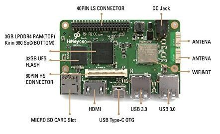 Obrázek: Nový výkonný minipočítač do kapsy je jako smartphone bez displeje a baterky