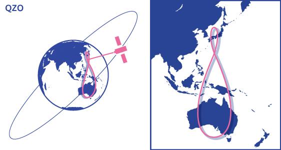 Obrázek: Nová navigace QZSS poráží GPS: Místo metrů je přesná na centimetry a pomůže rozšířit dopravu bez řidičů
