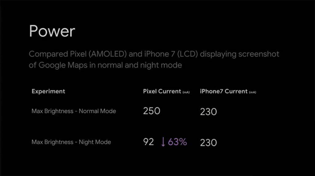 Obrázek: Google: Tmavá témata prodlouží výdrž baterie až o 60 %
