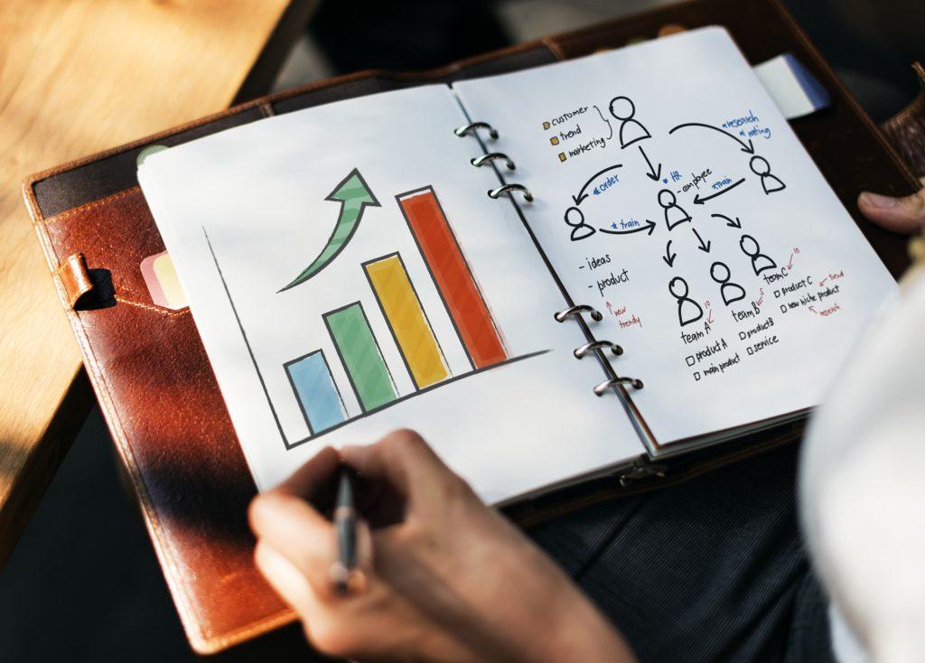 Obrázek: Cílený behaviorální marketing není o moc efektivnější než kontextová reklama, říká americká studie