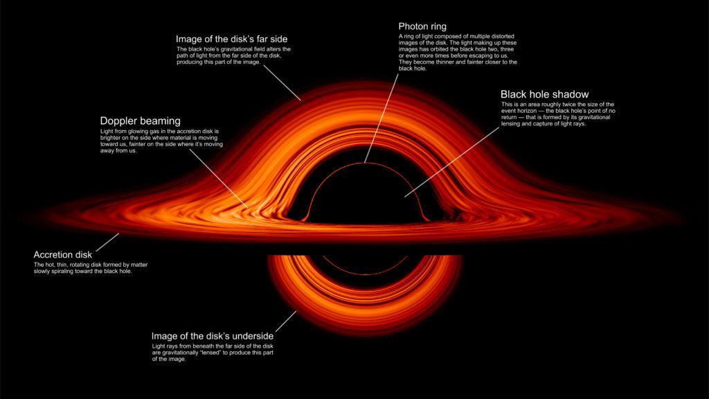 Obrázek: Vědci objevili v Mléčné dráze příliš velkou černou díru, neměla by vůbec existovat. Váží 70násobek našeho Slunce