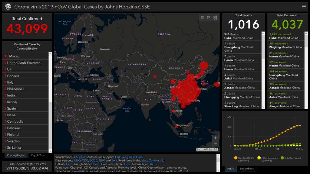 Obrázek: Interaktivní digitální mapa dovolí sledovat výskyt koronaviru 2019–nCoV, Česko se mu zatím vyhnulo