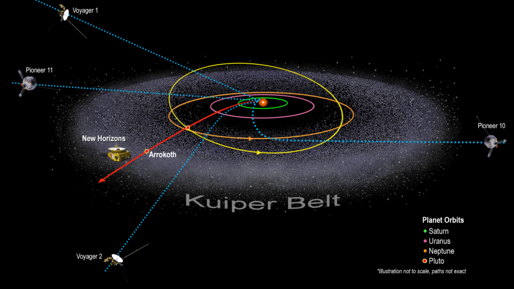 Obrázek: New Horizons vtemném vesmíru spatřila Voyager 1