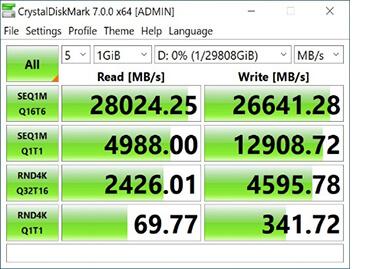 Obrázek: Extrémní úložiště od Gigabyte s 8 SSD uvnitř láme rekordy