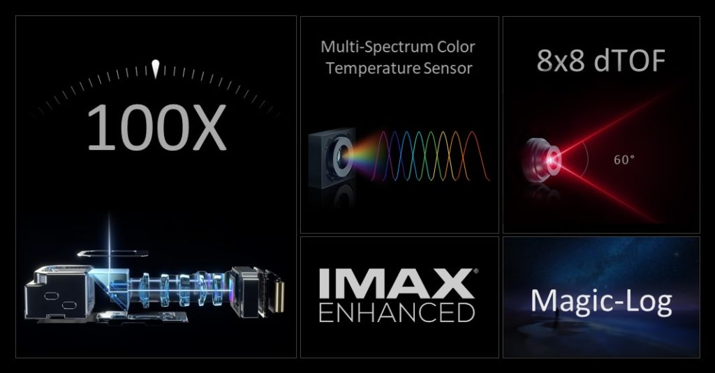 Obrázek: Honor je zpět v plné síle: Řada Magic3 má skvělý výkon, fotoaparát i Google služby