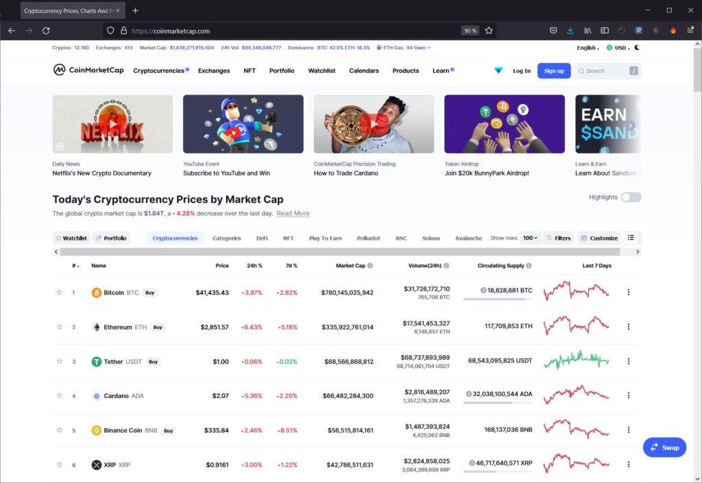 Obrázek: Kde sledovat cenu Bitcoinu a dalších kryptoměn?