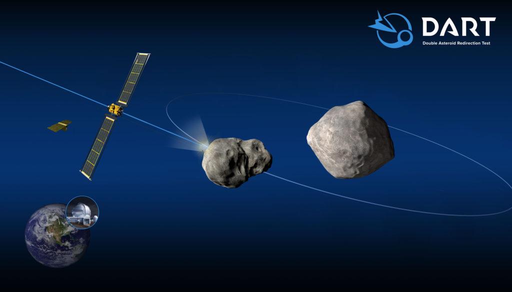 Obrázek: Asteroid mířící na Zemi chce NASA odklonit nárazem sondy. Jak funguje DART?